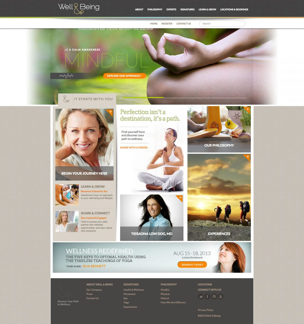 Well & Being Website design and Build
